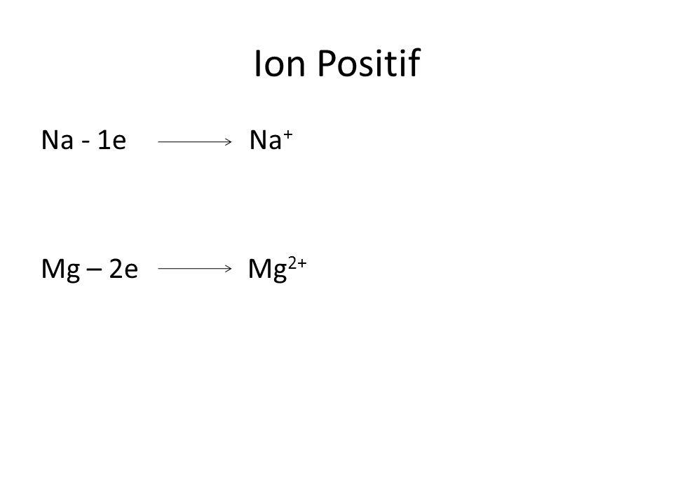 Ion Positif Na - 1e Na + Mg – 2e Mg 2+