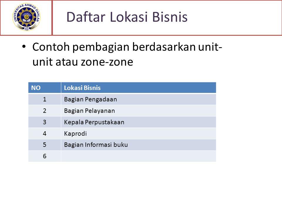 Daftar Lokasi Bisnis Contoh pembagian berdasarkan unit- unit atau zone-zone NOLokasi Bisnis 1Bagian Pengadaan 2Bagian Pelayanan 3Kepala Perpustakaan 4Kaprodi 5Bagian Informasi buku 6