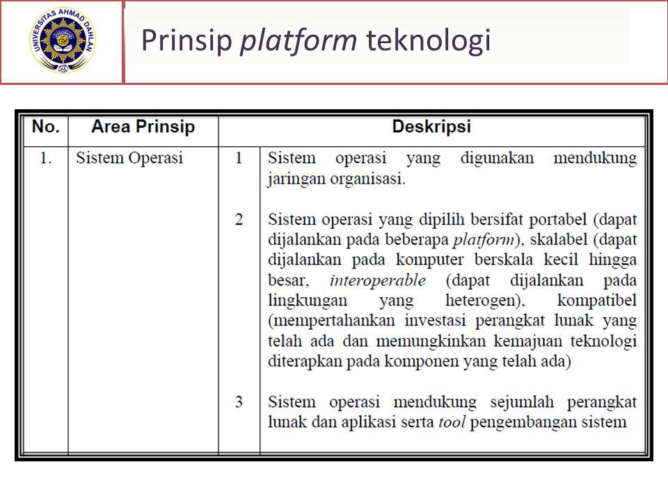 Prinsip platform teknologi