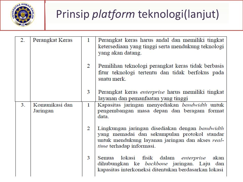 Prinsip platform teknologi(lanjut)