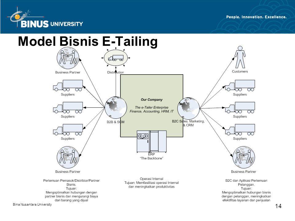 Bina Nusantara University 14 Model Bisnis E-Tailing