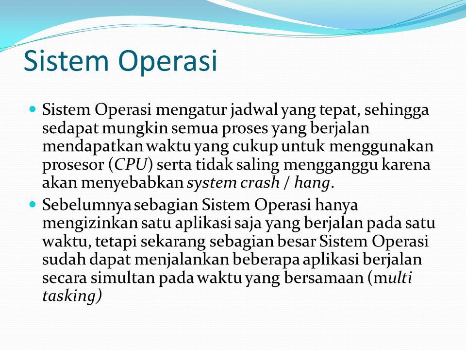 Bagian Sistem Operasi 1.