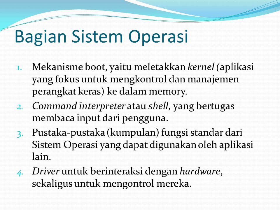 Vendor Sistem Operasi 1.Keluarga Microsoft Windows Windows XP Windows Vista Windows 7 2.