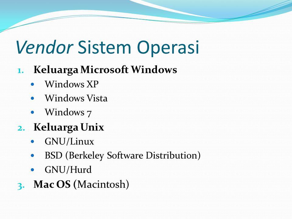 Daftar Pustaka www.ubuntu.com www.ubuntu-id.org