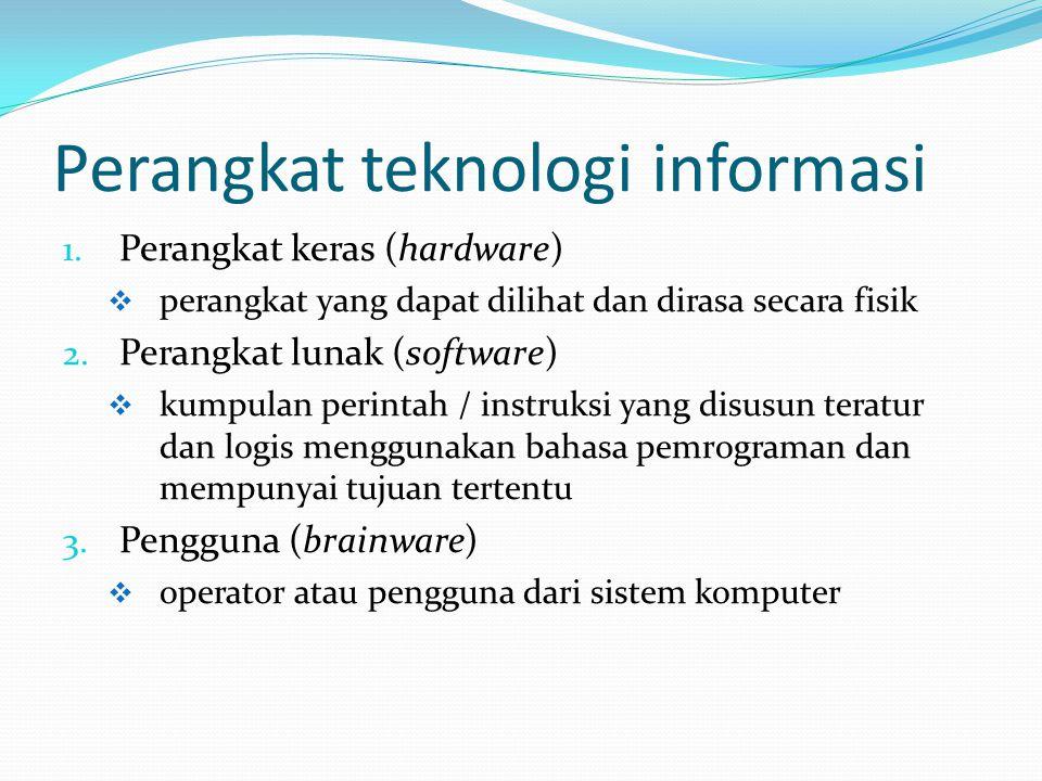Bagan Alur Data