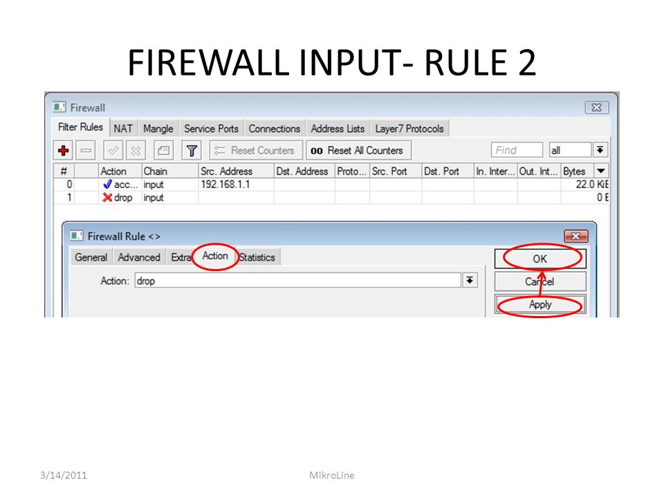 FIREWALL INPUT- RULE 2 3/14/2011MikroLine
