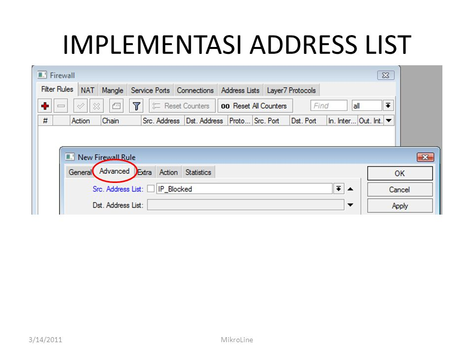 IMPLEMENTASI ADDRESS LIST 3/14/2011MikroLine
