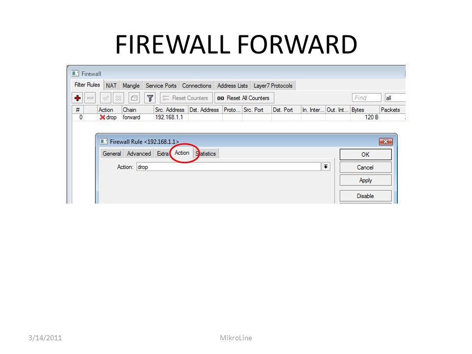 FIREWALL FORWARD 3/14/2011MikroLine