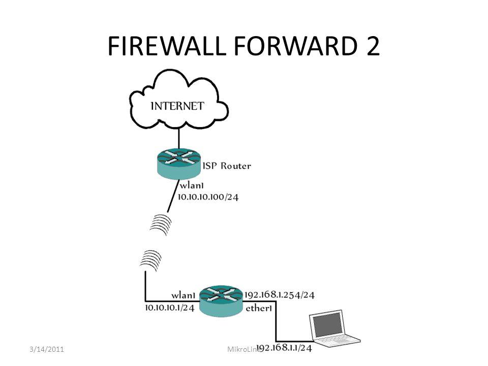 FIREWALL FORWARD 2 3/14/2011MikroLine
