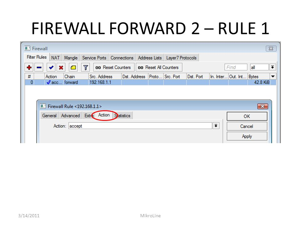 FIREWALL FORWARD 2 – RULE 1 3/14/2011MikroLine