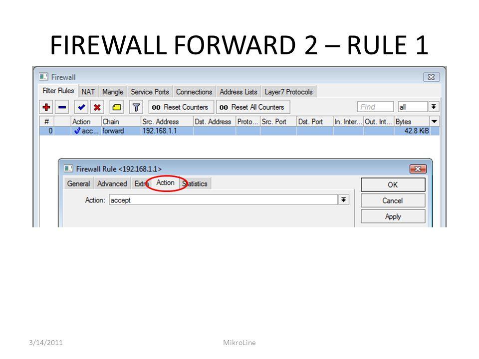 FIREWALL FORWARD 2 – RULE 1 3/14/2011MikroLine