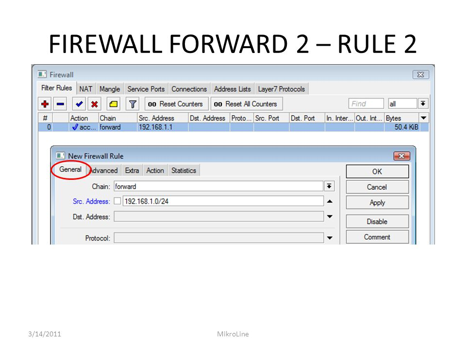 FIREWALL FORWARD 2 – RULE 2 3/14/2011MikroLine