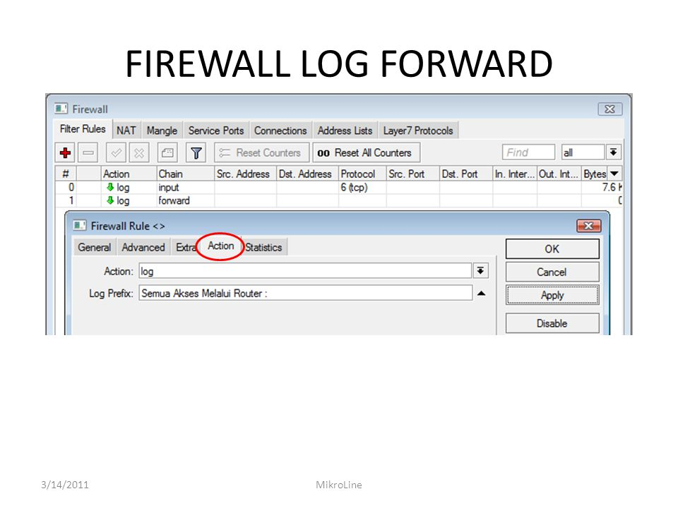 FIREWALL LOG FORWARD 3/14/2011MikroLine