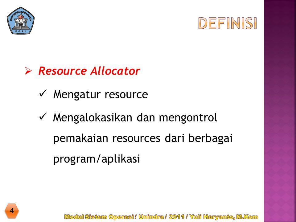  Resource Allocator Mengatur resource Mengalokasikan dan mengontrol pemakaian resources dari berbagai program/aplikasi 4 4