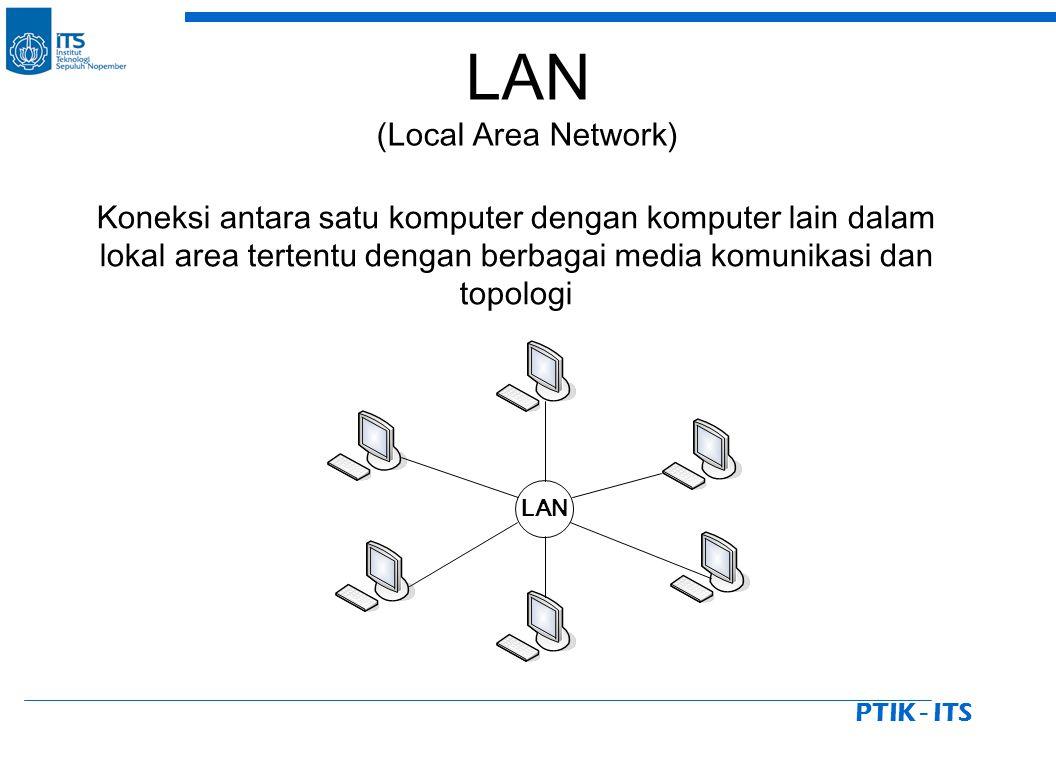 LAN (Local Area Network) Koneksi antara satu komputer dengan komputer lain dalam lokal area tertentu dengan berbagai media komunikasi dan topologi LAN