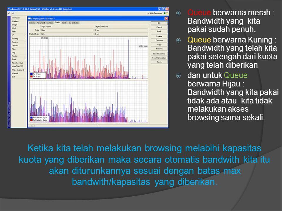  Queue berwarna merah : Bandwidth yang kita pakai sudah penuh,  Queue berwarna Kuning : Bandwidth yang telah kita pakai setengah dari kuota yang tel
