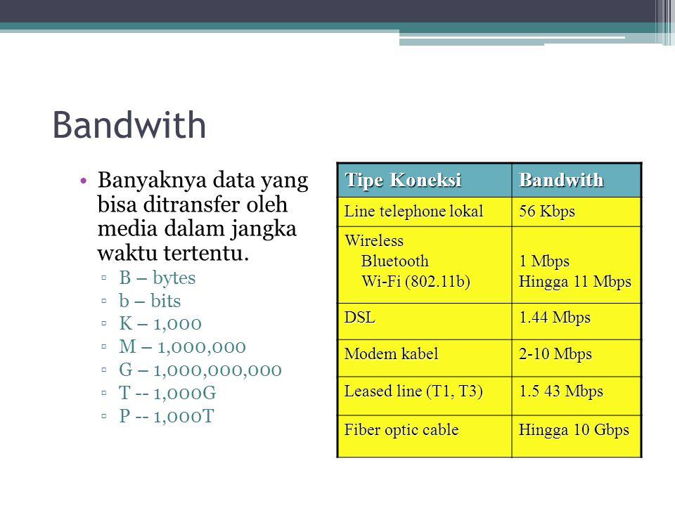 Bandwith Banyaknya data yang bisa ditransfer oleh media dalam jangka waktu tertentu. ▫B – bytes ▫b – bits ▫K – 1,000 ▫M – 1,000,000 ▫G – 1,000,000,000