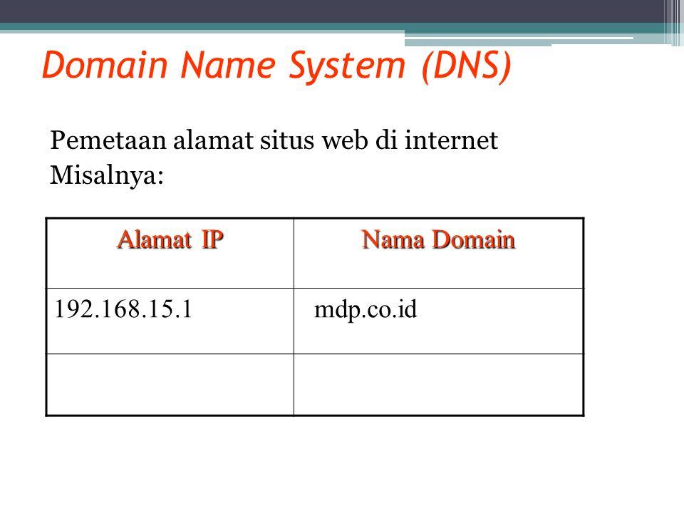 Domain Name System (DNS) Pemetaan alamat situs web di internet Misalnya: Alamat IP Nama Domain 192.168.15.1 mdp.co.id mdp.co.id