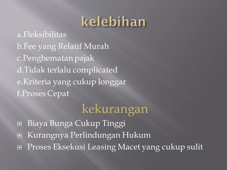 2 Anjak Piutang  Anjak Piutang (Factoring) adalah kegiatan pembiayaan dalam bentuk pembelian piutang dagang jangka pendek suatu perusahaan berikut pengurusan atas piutang tersebut.