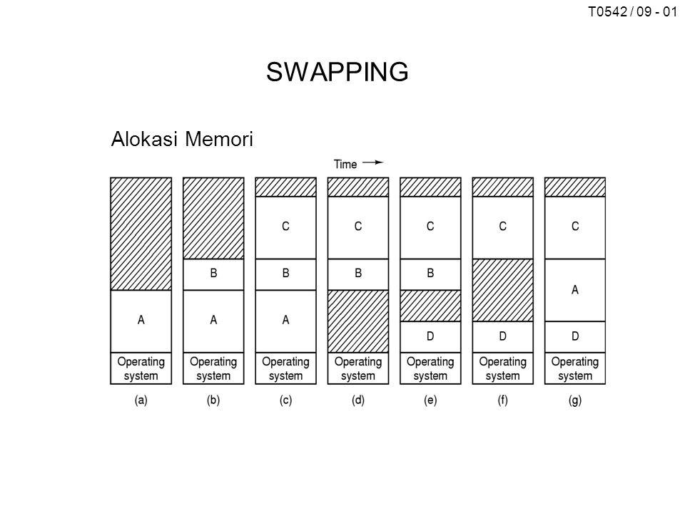 T0542 / 09 - 01 SWAPPING Alokasi Memori