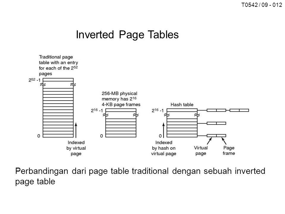 T0542 / 09 - 012 Inverted Page Tables Perbandingan dari page table traditional dengan sebuah inverted page table