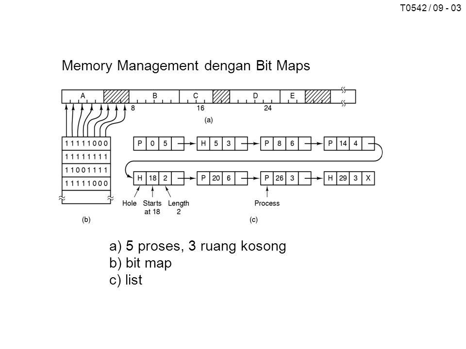 T0542 / 09 - 03 Memory Management dengan Bit Maps a) 5 proses, 3 ruang kosong b) bit map c) list