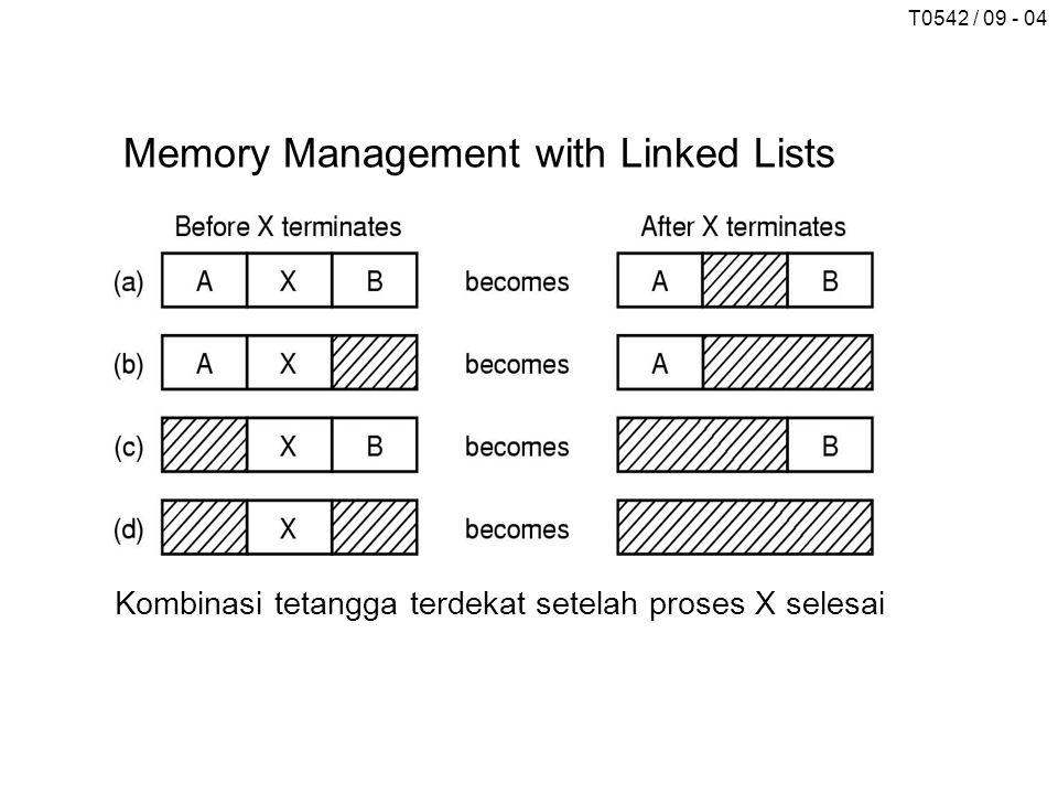 T0542 / 09 - 04 Memory Management with Linked Lists Kombinasi tetangga terdekat setelah proses X selesai