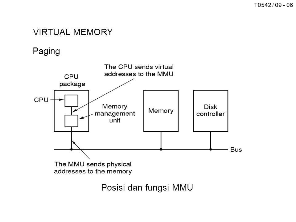 T0542 / 09 - 06 VIRTUAL MEMORY Paging Posisi dan fungsi MMU