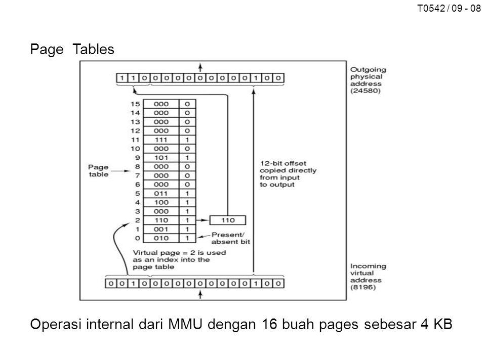 T0542 / 09 - 08 Page Tables Operasi internal dari MMU dengan 16 buah pages sebesar 4 KB