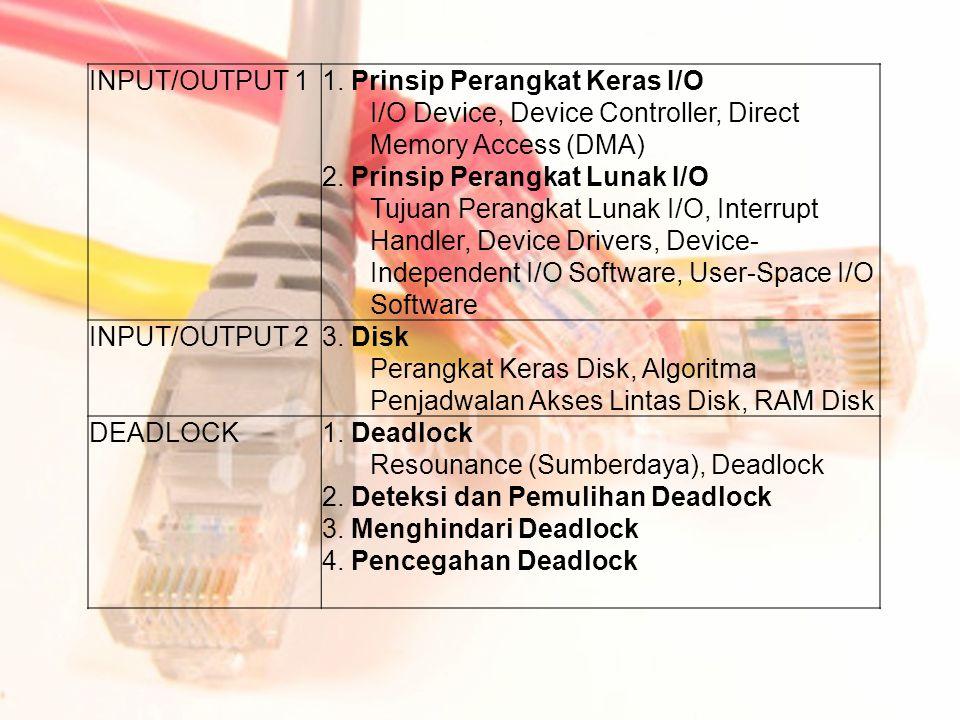 INPUT/OUTPUT 1 1. Prinsip Perangkat Keras I/O I/O Device, Device Controller, Direct Memory Access (DMA) 2. Prinsip Perangkat Lunak I/O Tujuan Perangka