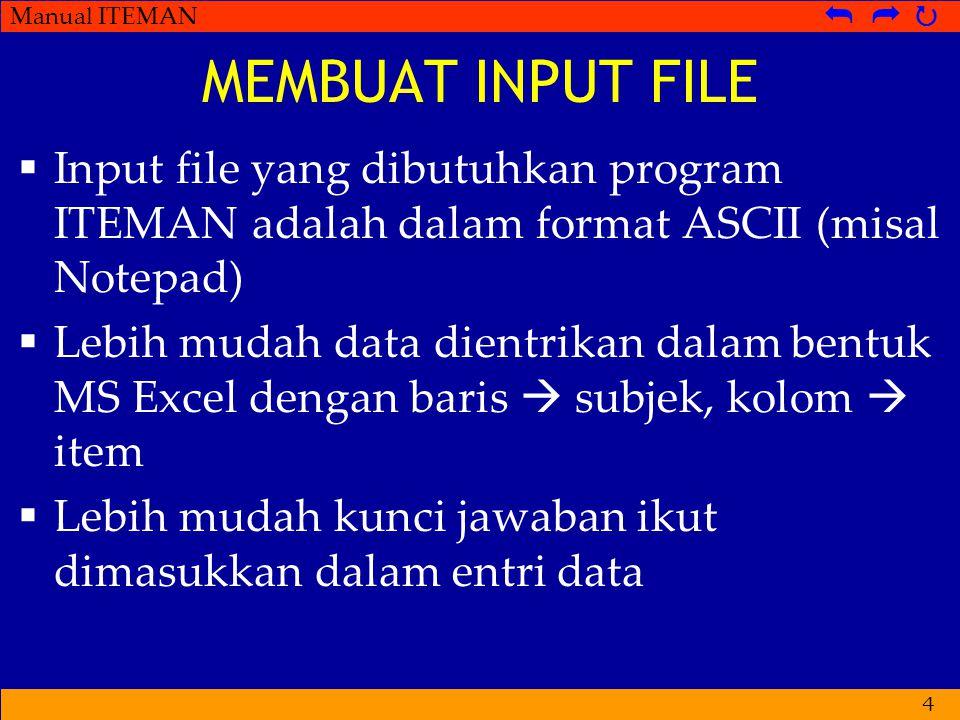 Manual ITEMAN   MEMBUAT INPUT FILE  Input file yang dibutuhkan program ITEMAN adalah dalam format ASCII (misal Notepad)  Lebih mudah data dientri