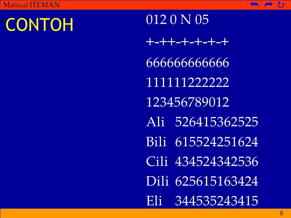 Manual ITEMAN   CONTOH 012 0 N 05 +-++-+-+-+-+ 666666666666 111111222222 123456789012 Ali526415362525 Bili615524251624 Cili434524342536 Dili6256151