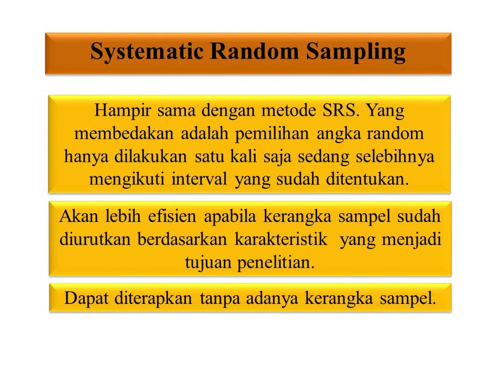 Systematic Random Sampling Hampir sama dengan metode SRS.