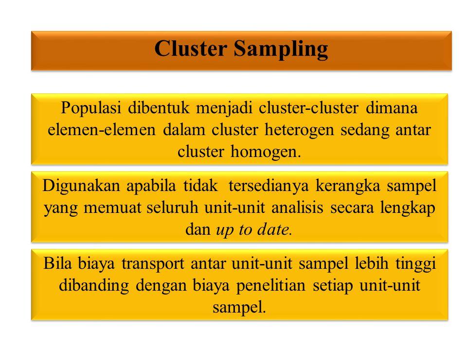 Cluster Sampling Bila biaya transport antar unit-unit sampel lebih tinggi dibanding dengan biaya penelitian setiap unit-unit sampel.