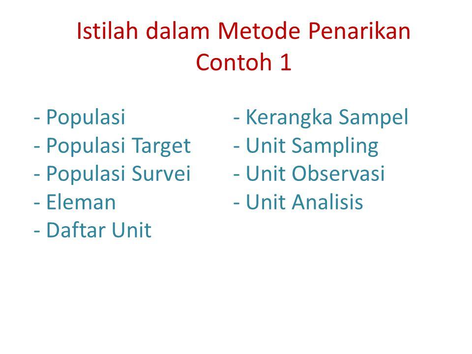 Istilah dalam Metode Penarikan Contoh 1 - Populasi - Populasi Target - Populasi Survei - Eleman - Daftar Unit - Kerangka Sampel - Unit Sampling - Unit Observasi - Unit Analisis