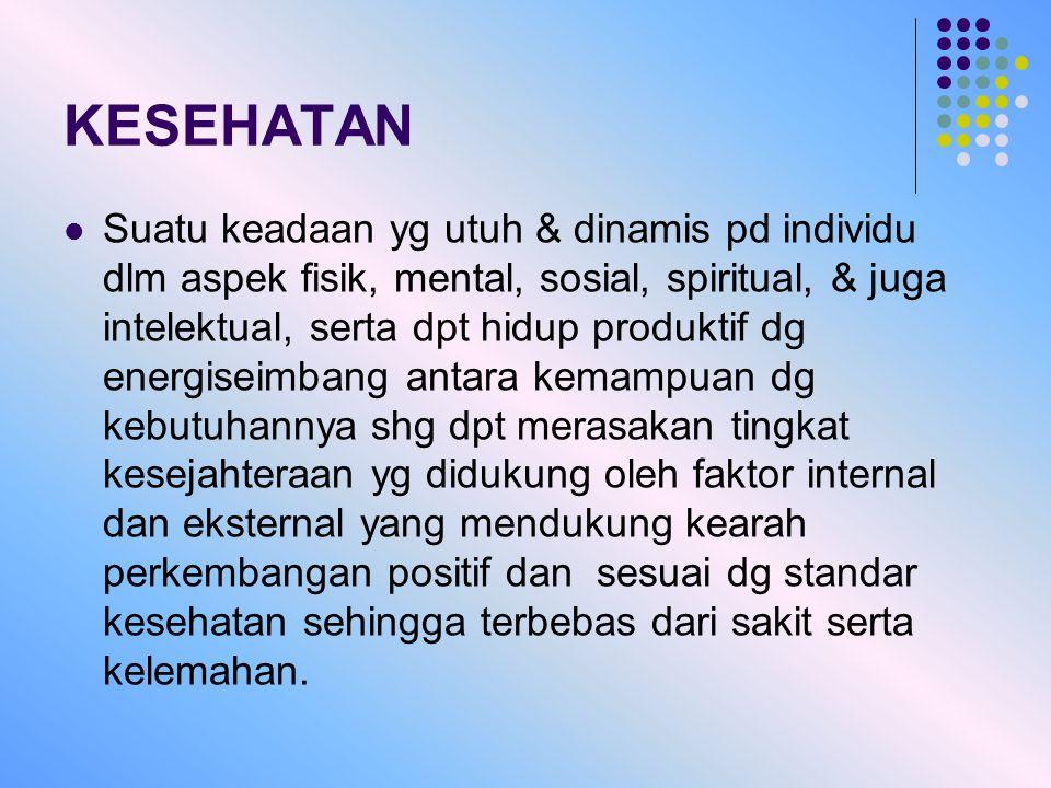 KESEHATAN Suatu keadaan yg utuh & dinamis pd individu dlm aspek fisik, mental, sosial, spiritual, & juga intelektual, serta dpt hidup produktif dg ene