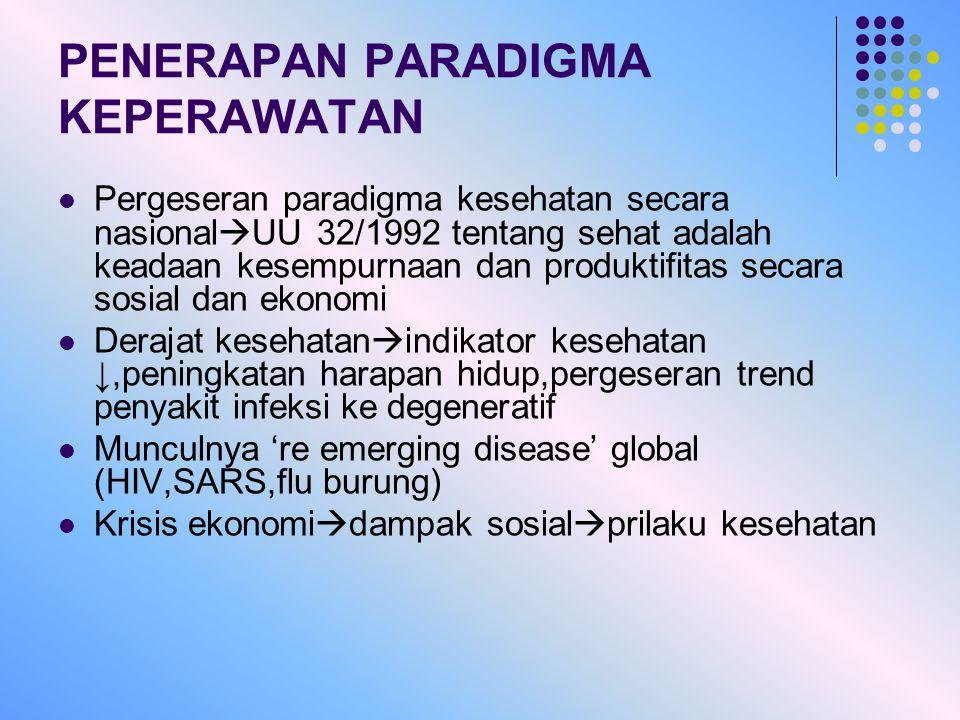 PENERAPAN PARADIGMA KEPERAWATAN Pergeseran paradigma kesehatan secara nasional  UU 32/1992 tentang sehat adalah keadaan kesempurnaan dan produktifita