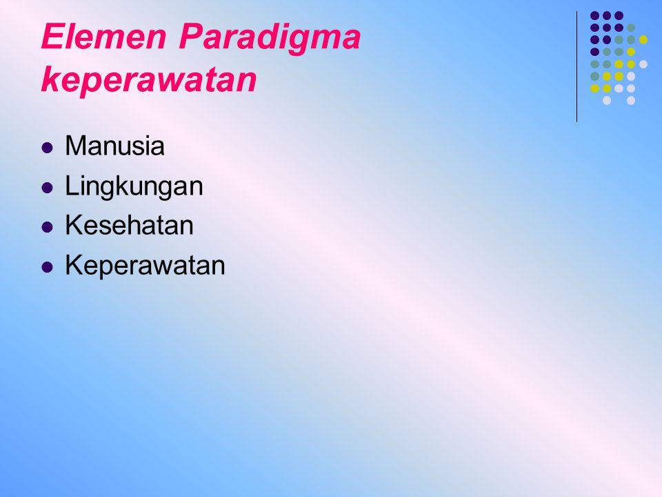 Elemen Paradigma keperawatan Manusia Lingkungan Kesehatan Keperawatan