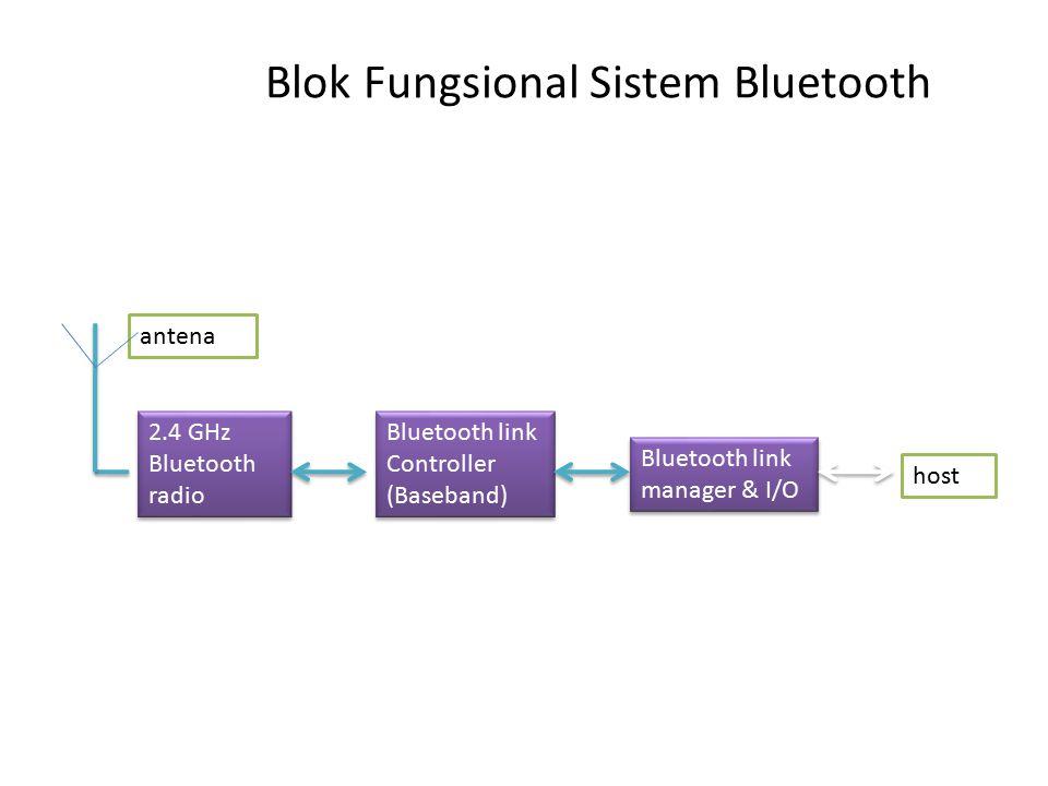 Blok Fungsional Sistem Bluetooth 2.4 GHz Bluetooth radio 2.4 GHz Bluetooth radio Bluetooth link Controller (Baseband) Bluetooth link Controller (Baseb