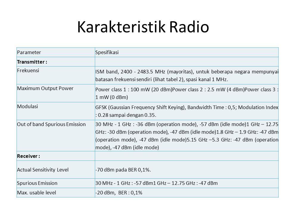 Karakteristik Radio ParameterSpesifikasi Transmitter : Frekuensi ISM band, 2400 - 2483.5 MHz (mayoritas), untuk beberapa negara mempunyai batasan frekuensi sendiri (lihat tabel 2), spasi kanal 1 MHz.