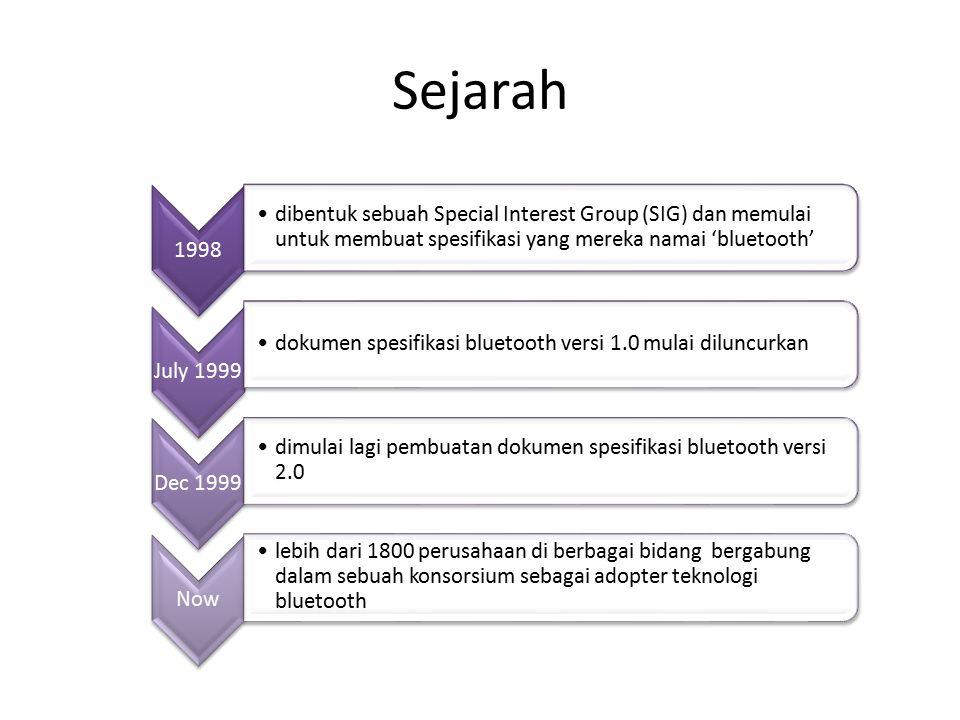 Aplikasi dan Layanan Protokol bluetooth menggunakan sebuah kombinasi antara circuit switching dan packet switching.