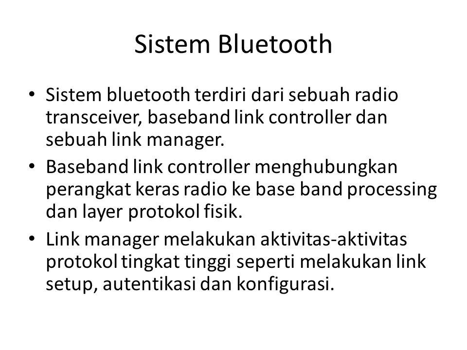 Blok Fungsional Sistem Bluetooth 2.4 GHz Bluetooth radio 2.4 GHz Bluetooth radio Bluetooth link Controller (Baseband) Bluetooth link Controller (Baseband) Bluetooth link manager & I/O host antena