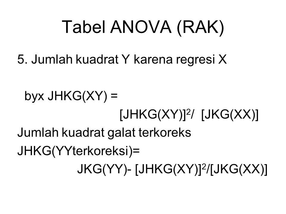 Tabel ANOVA (RAK) 5. Jumlah kuadrat Y karena regresi X byx JHKG(XY) = [JHKG(XY)] 2 / [JKG(XX)] Jumlah kuadrat galat terkoreks JHKG(YYterkoreksi)= JKG(
