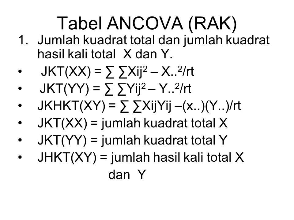 Tabel ANCOVA (RAK) 1.Jumlah kuadrat total dan jumlah kuadrat hasil kali total X dan Y. JKT(XX) = ∑ ∑Xij 2 – X.. 2 /rt JKT(YY) = ∑ ∑Yij 2 – Y.. 2 /rt J