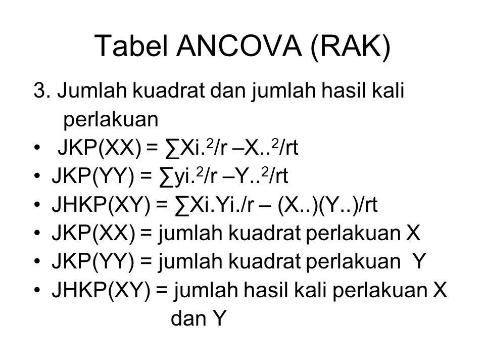 Tabel ANCOVA (RAK) 3. Jumlah kuadrat dan jumlah hasil kali perlakuan JKP(XX) = ∑Xi. 2 /r –X.. 2 /rt JKP(YY) = ∑yi. 2 /r –Y.. 2 /rt JHKP(XY) = ∑Xi.Yi./