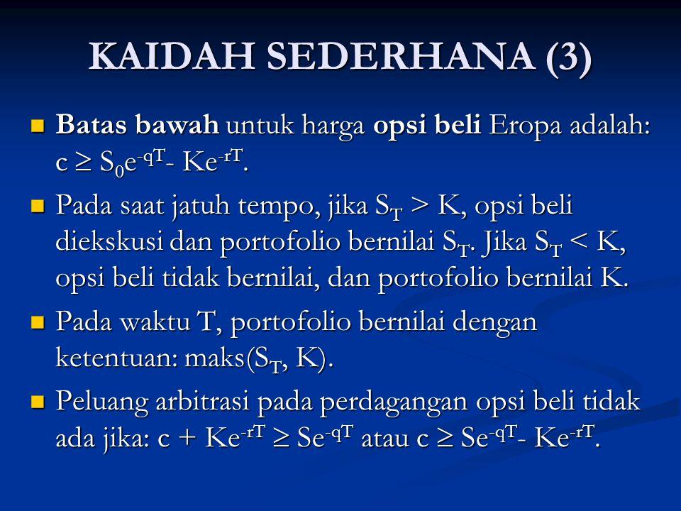 KAIDAH SEDERHANA (4) Batas bawah untuk harga opsi jual Eropa: p  Ke -rT - S 0 e -qT.