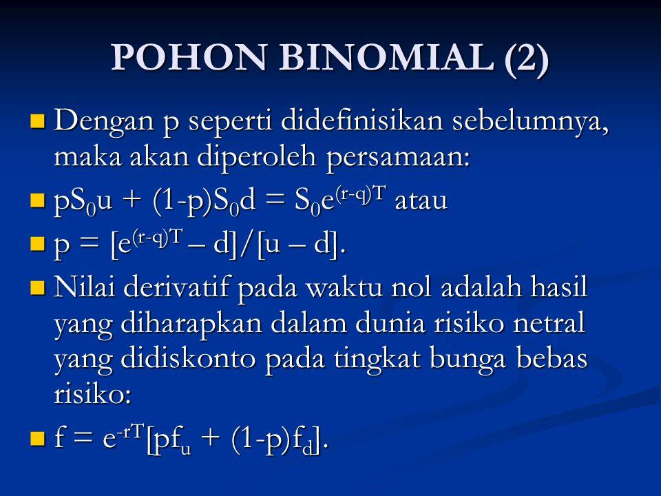 POHON BINOMIAL (2) Dengan p seperti didefinisikan sebelumnya, maka akan diperoleh persamaan: Dengan p seperti didefinisikan sebelumnya, maka akan dipe