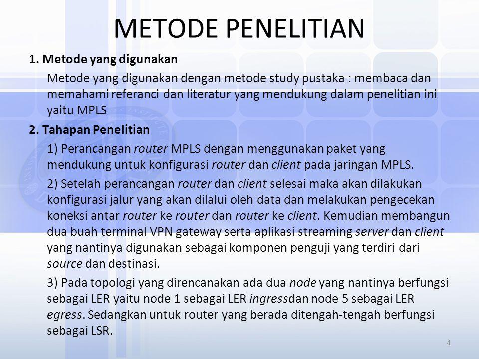 METODE PENELITIAN 1. Metode yang digunakan Metode yang digunakan dengan metode study pustaka : membaca dan memahami referanci dan literatur yang mendu