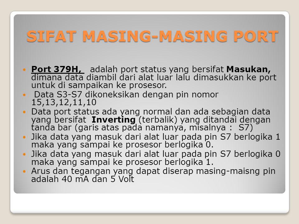 SIFAT MASING-MASING PORT Port 379H, adalah port status yang bersifat Masukan, dimana data diambil dari alat luar lalu dimasukkan ke port untuk di sampaikan ke prosesor.