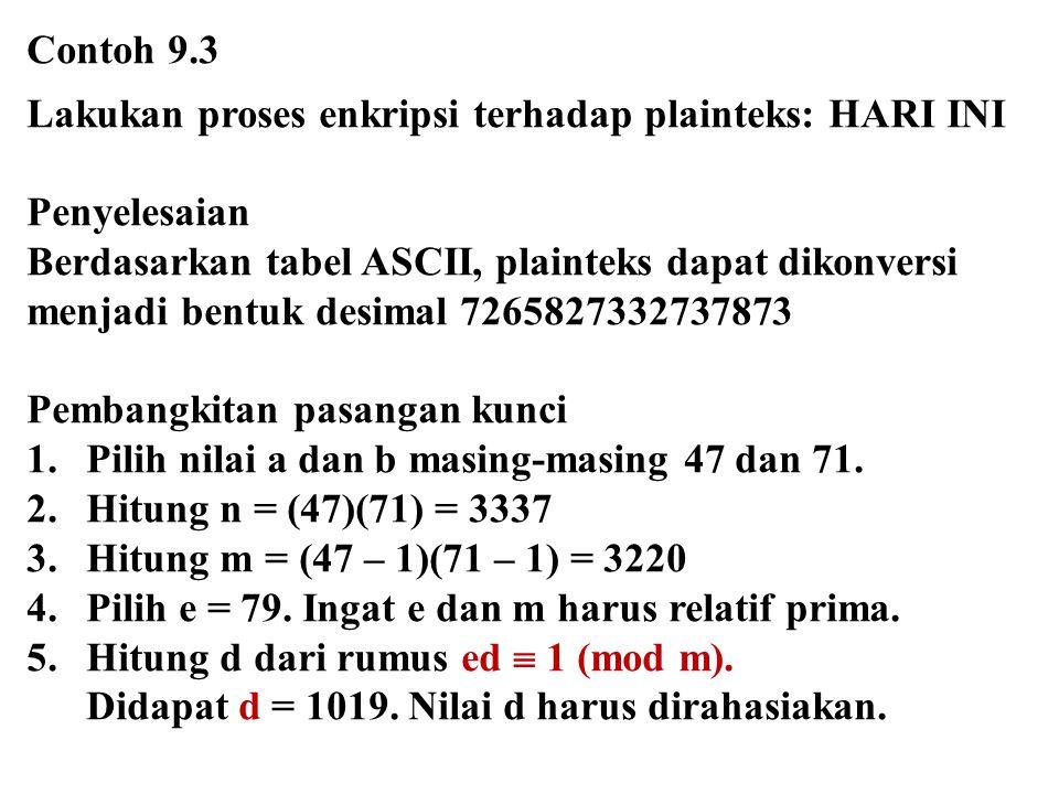 Contoh 9.3 Lakukan proses enkripsi terhadap plainteks: HARI INI Penyelesaian Berdasarkan tabel ASCII, plainteks dapat dikonversi menjadi bentuk desimal 7265827332737873 Pembangkitan pasangan kunci 1.Pilih nilai a dan b masing-masing 47 dan 71.